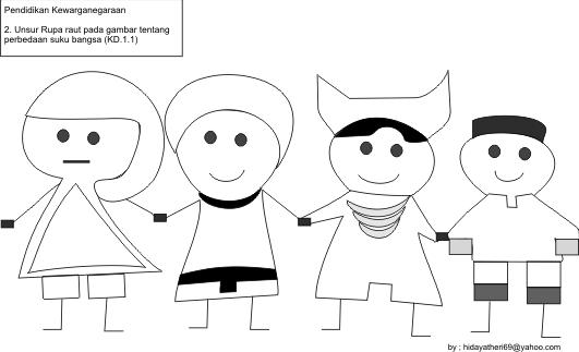 Sekolah Basis Seni Sbs Cai Nusantara